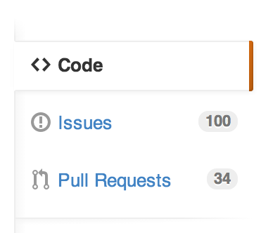 Issues and pull requests